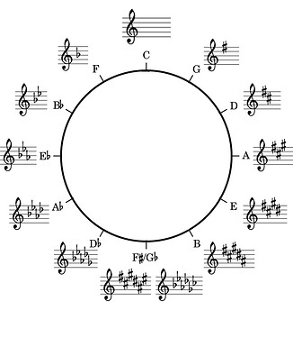 circle_of_fifths_keys