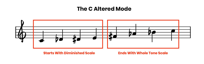 C_altered_mode