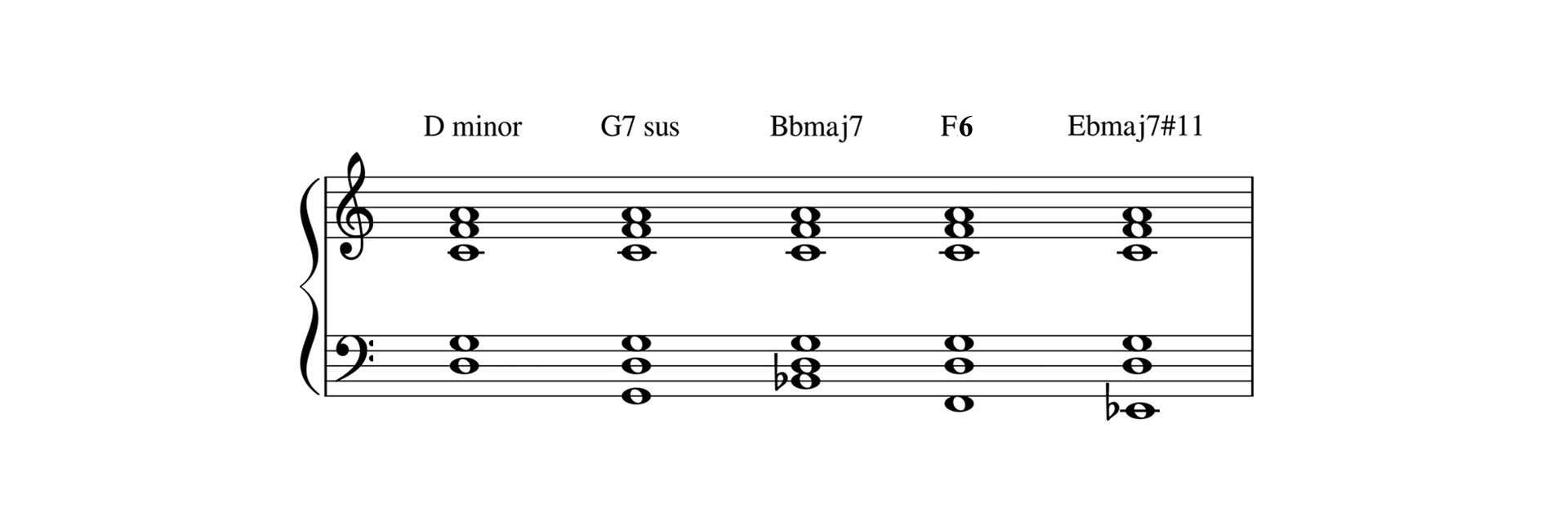 So What Chords - Everything You Need To Know! - Jazz Theory
