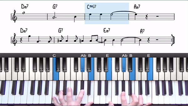 What Is An Augmented Chord? How To Use In Jazz Piano? - Jazz Theory Discussion - PianoGroove ...